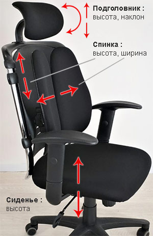 настройки Hara Chair Cobra